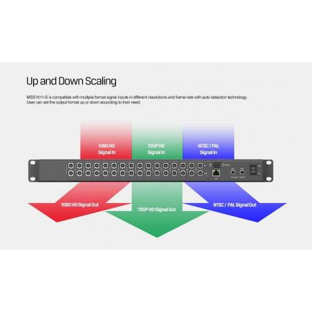 AVMATRIX Matrice 3G-SDI 1RU 16x16 Seamless
