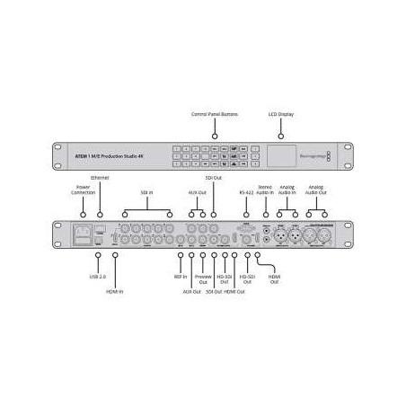 ATEM 1 M/E Production Studio 4K Blackmagic switcher live multi telecamera