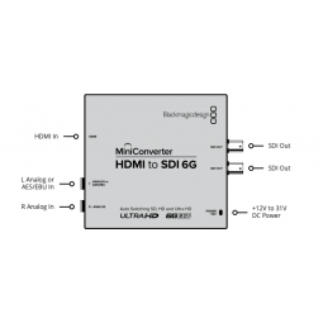 Blackmagic Design Mini Converter HDMI to SDI 6G