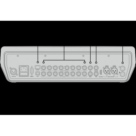 ATEM Television Studio Pro 4K Blackmagic 8 ingressi 12G‑SDI