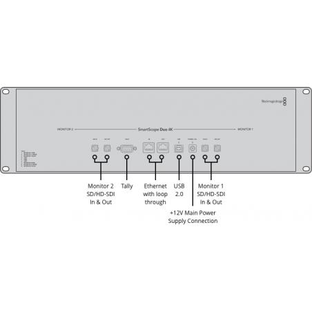 SmartScope Duo 4K 2 Blackmagic doppio schermo LCD da 8 pollici