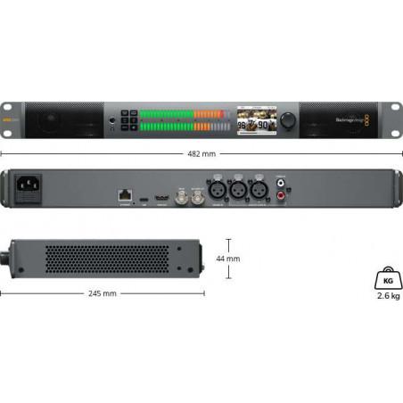 Audio Monitor 12G Blackmagic ingressi 12G‑SDI avanzati a 60p